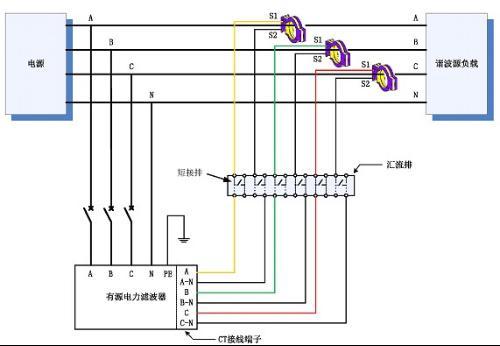 以三相四线制系统为例