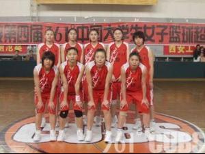 西安工业大学女篮图片