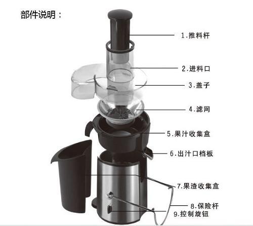 离心式榨汁机 结构图