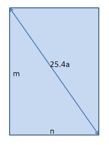 4 毫米); 屏幕分辨率b*c,屏幕上的像素点都是正方形的没有长方形的,每图片