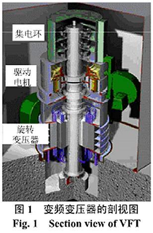 变频变压器是一种集成了变压器