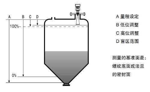 海杆的原理_画图分析在流动水域台钓的钓组配比