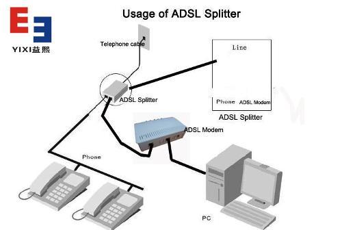 微信链接制作