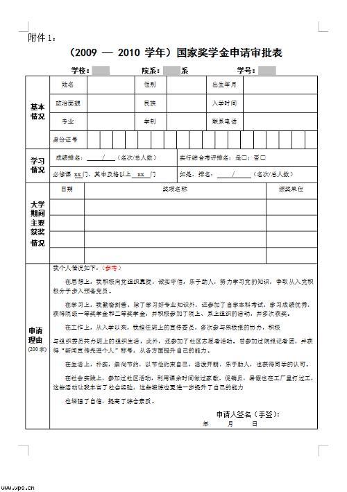【2016大学生助学金申请书范文【大全】】