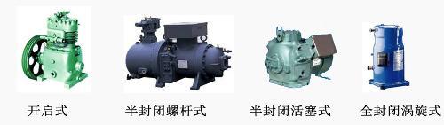 液体管路电磁阀,视液镜,液体管道干燥过滤器,高低压力控制器等.图片