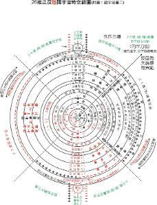哈勃常数随时间-哈勃定律测距