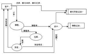 oem委托加工协议_oem模式下的供应链利润分配机制研究