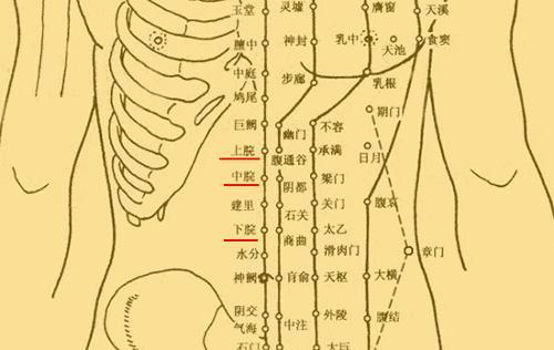 小孩胸前穴位_常用针灸穴位的定位与临床应用