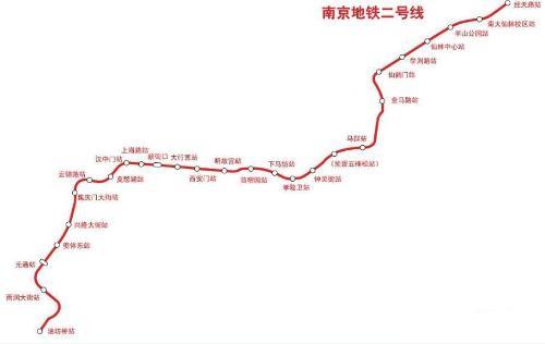 2号线南京东路站 2号线南京