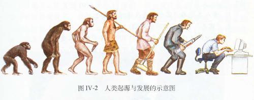 [3]江发世在《地球新论》一文中提出:为了研究和探讨地球上生命起源