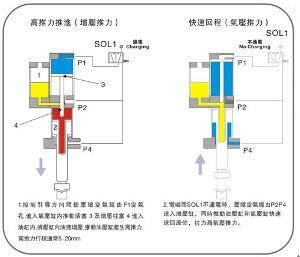 (1)气压须经图片