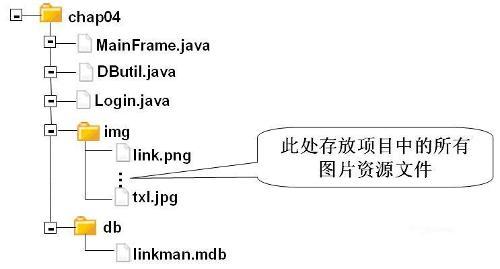 目录结构示意图