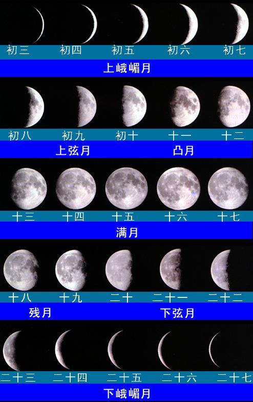 农历月亮 农历月亮形状
