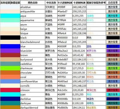 rgb颜色查询对照表_颜色rgb对照表_颜色rgb值 - 随意贴