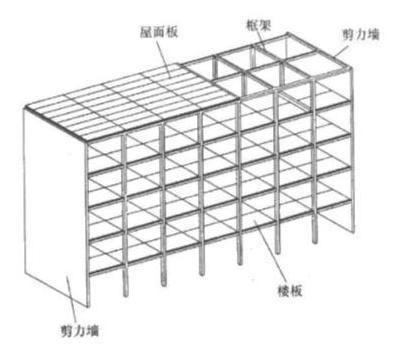 框架剪力墙结构体系