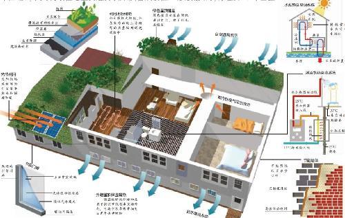 温室结构示意图