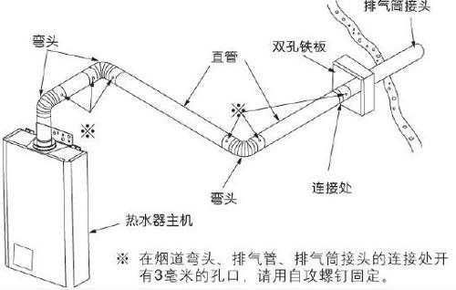 燃气热水器安装示意图