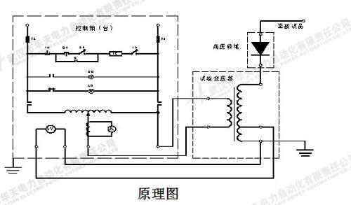 变压器最基本的工作原理是什么原理