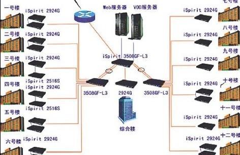 黑龙江弱电工程施工公司