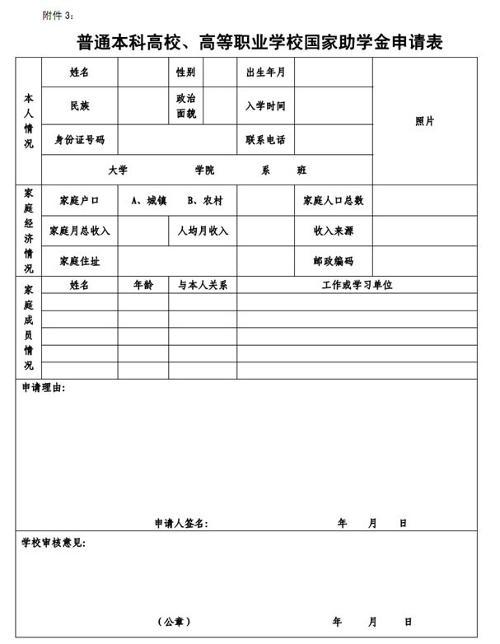 【助学金申请书1500字】