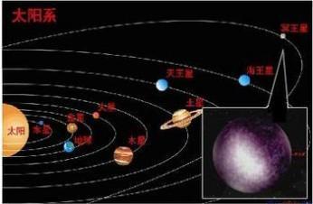 九大行星英文_九大行星 - 搜狗百科