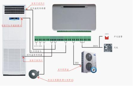 空调原理结构图图片大全下载;