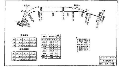图纸纵断面cad文字翻译怎么的道路图片