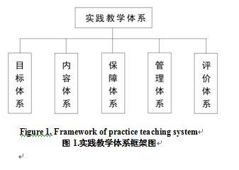 教学知识结构图