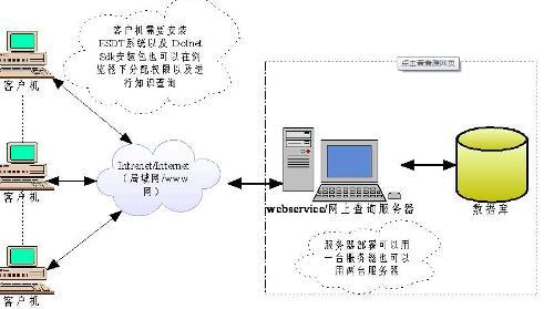 目录结构,清楚明了,一看便知道某个文件夹下存储了哪些功能模块与内