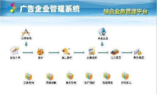 xp挑战平台_顺天龙电视台广告管理系统V1.0 - 搜狗百科