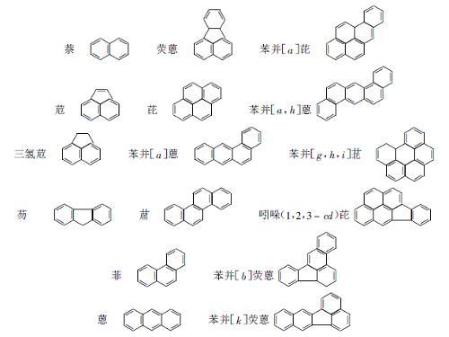 芳香烃芳香族化合物_芳香烃和芳香烃化合物