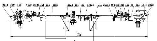 机-送料装置-分卷剪床-转向滚筒-后桥-收卷机-出料小车-辅助支撑-液压图片