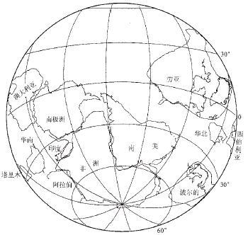 简单手绘比例地理图