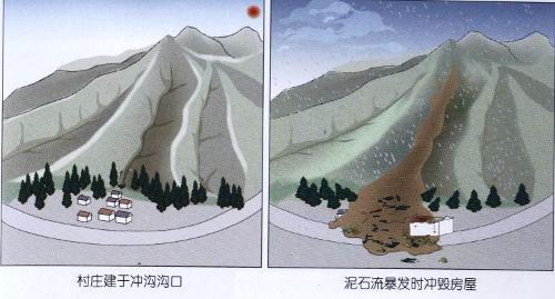 乡镇环境卫生信息_泥石流 - 搜狗百科