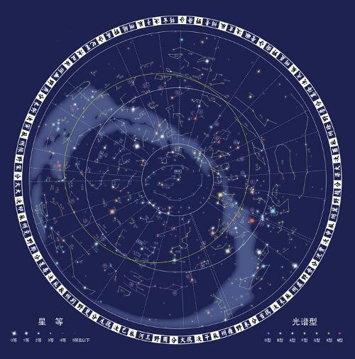 二十八星宿
