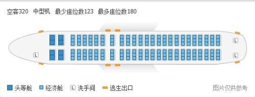 飞机舱位分布图