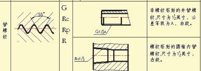 管螺纹怎么标注_英制管螺纹如何标注-谁能告诉我英制螺纹应该怎么标注?