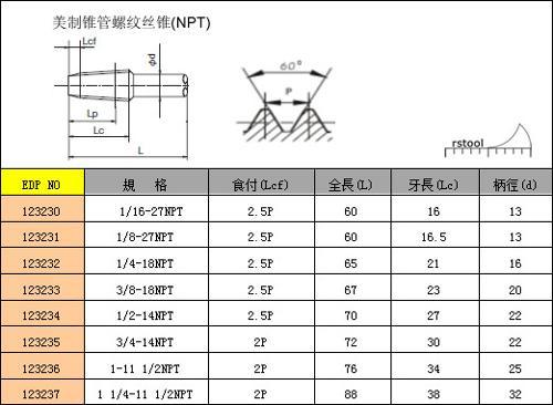 管螺纹标注_英制管螺纹如何标注-谁能告诉我英制螺纹应该怎么标注?