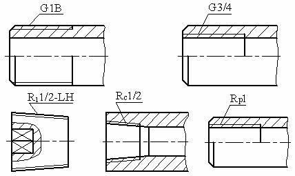 管螺纹标注_英制管螺纹标注的含义问题!急!-英制管螺纹如何标注