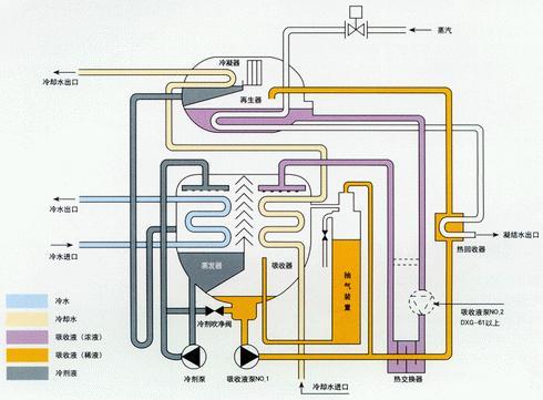 蒸气机的原理_谁知道蒸汽机的原理啊 我想要图解