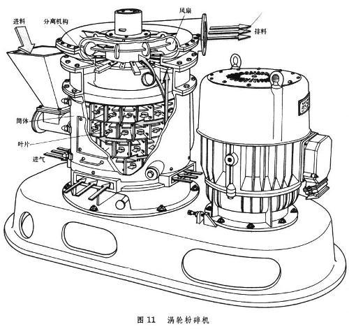 机械产品手绘线稿