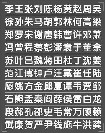 中国百家姓排名2016