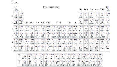 关于化学铅手绘图片
