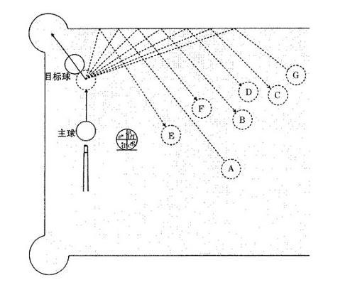 工程图 简笔画 平面图 手绘 线稿 500_401