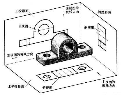 cad机械制图基础_自学CAD机械制图好学吗-请问CAD机械制图,入门容易吗,自学容易 ...