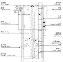 图片说明:立式搅拌机结构图; 恩必信机械—立式搅拌机结构图; 塑胶图片