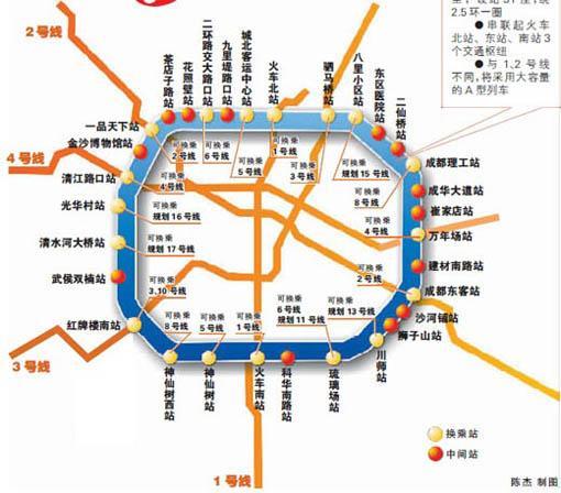 成都地铁3 号线路 图; 成都地铁 7号线全线站点;-成都地铁1号线路图图片