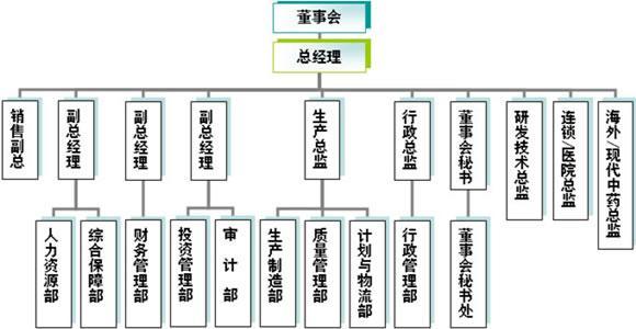 三九企业集团兰考生物制品有限公司