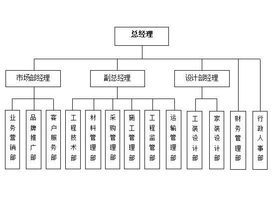 东莞市标典装饰工程有限公司