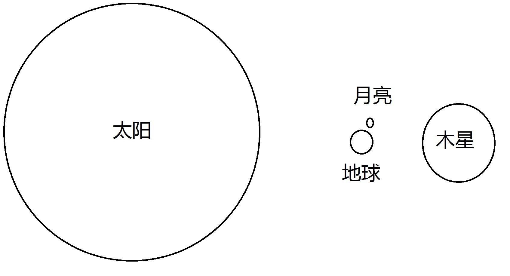 简笔画 设计图 手绘 线稿 1696_918